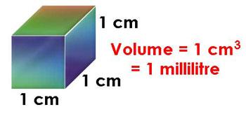 volume of 1 millilitre